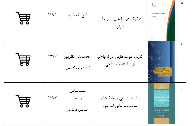 فروش نسخ الکترونیک کتابهای بانکداری اسلامی