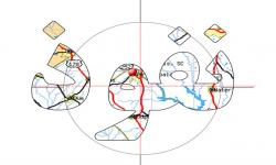 تغییر در اصول شکلی؛ راه نفوذ استعمارگران برای استحاله نظامها